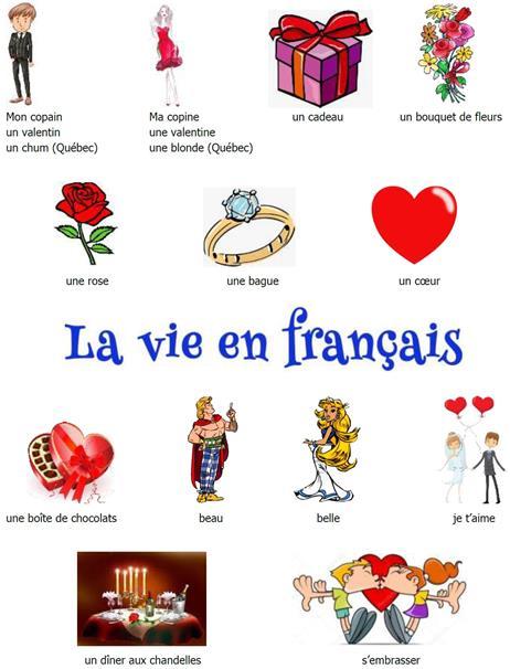 Saint_Valentin_vocabulaire_©Lavieenfrancais