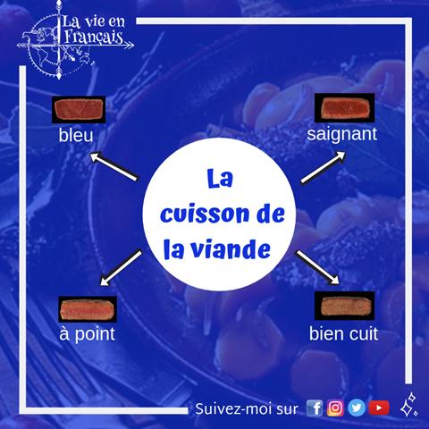 cuisson_viande