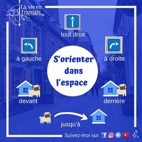 sorienter_dans_lespace_en_francais