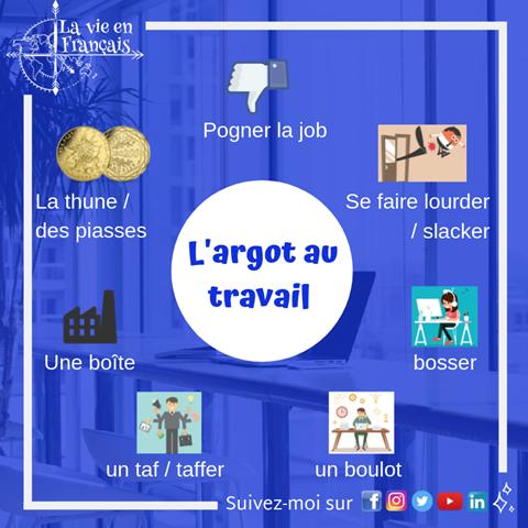 largot_en_francais_au_travail