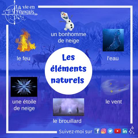 vocaulaire_les_elements_naturels