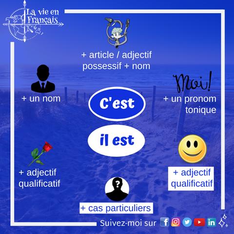 La_difference_entre_cest_et_il_est_schema