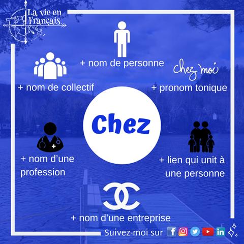 ©La_vie_en_francais_Quand_utiliser_les_preposition_chez_schema