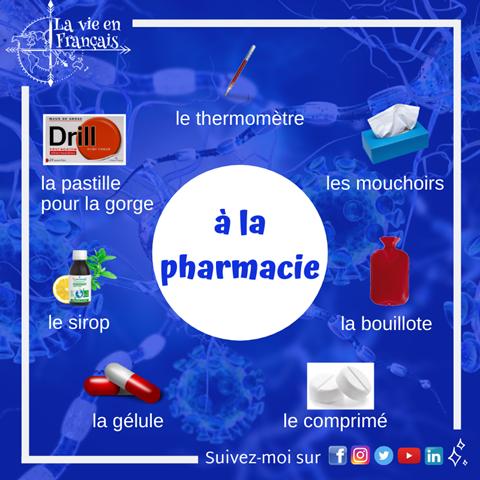 ©La_vie_en_francais_schema_a_la_pharmacie