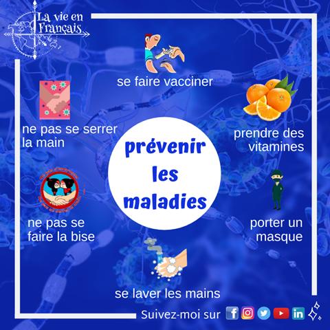 ©La_vie_en_francais_schema_prevenir_les_maladies