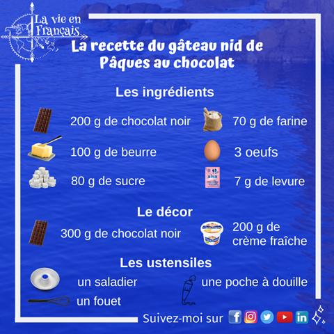La_recette_du_gâteau_nid_de_Pâques_au_chocolat_schema