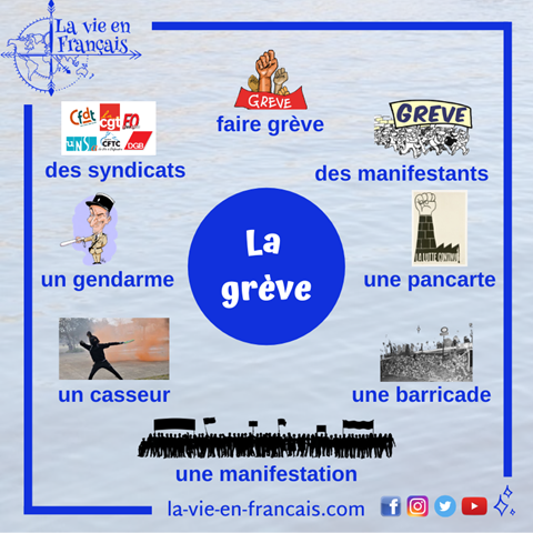 la_greve_vocabulaire