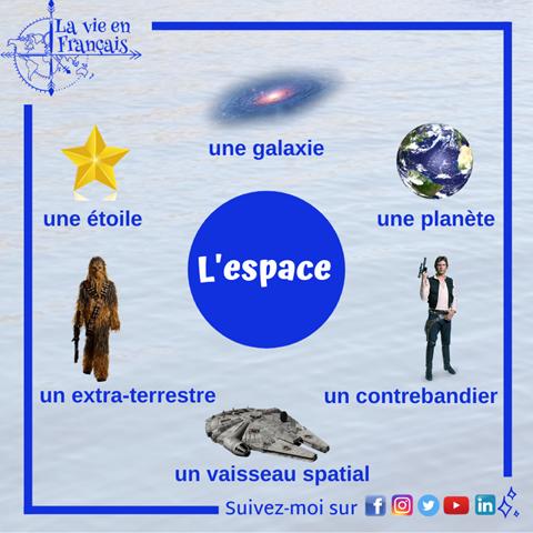 Star_wars_vocabulaire_de_lespace