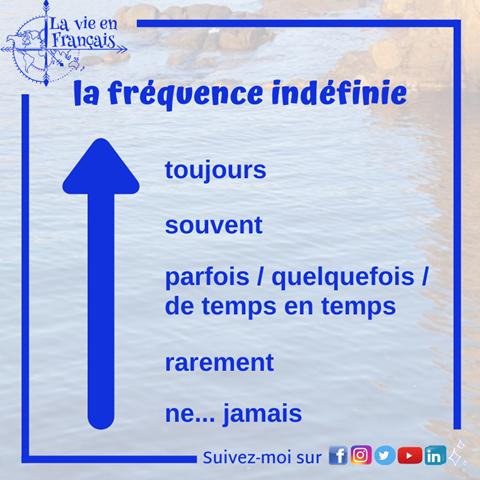 la_fréquence_indefinie_en_français