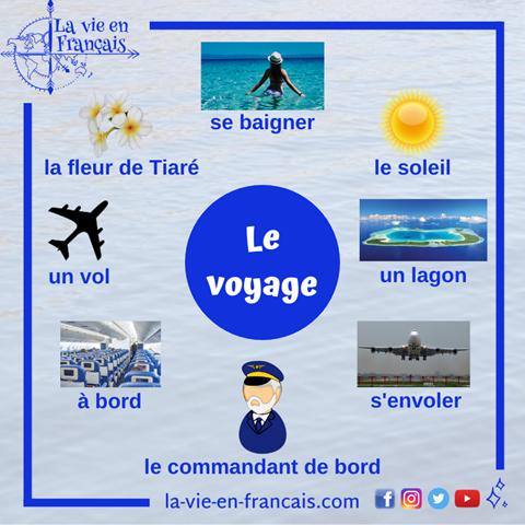 vocabulaire_du_voyage