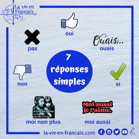 7_reponses_affirmatives_ou_negatives_en_francais