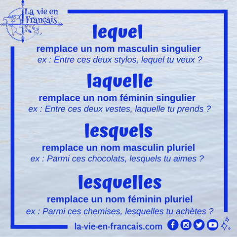Les_pronoms_interrogatifs_en_francais_schema