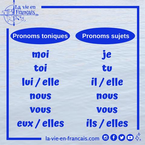 Les_pronoms_toniques_et_les_pronoms_sujets