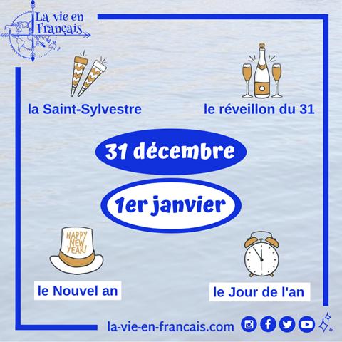 vocabulaire_Saint_Sylvestre_reveillon_du_31_Nouvel_An_Jour_de_lan