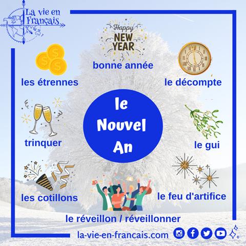 vocabulaire_réveillon_du_31_decembre