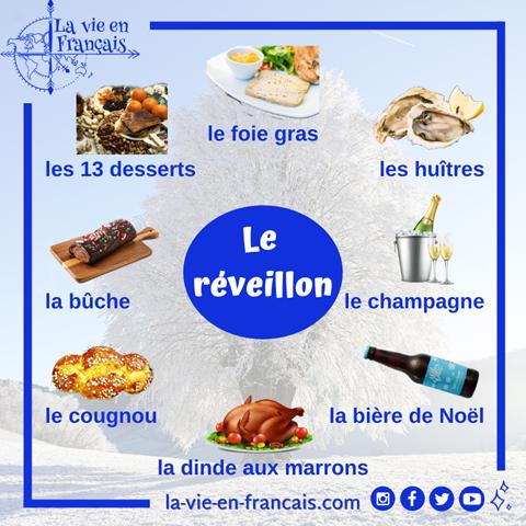 Le_vocabulaire_le_diner_du_reveillon