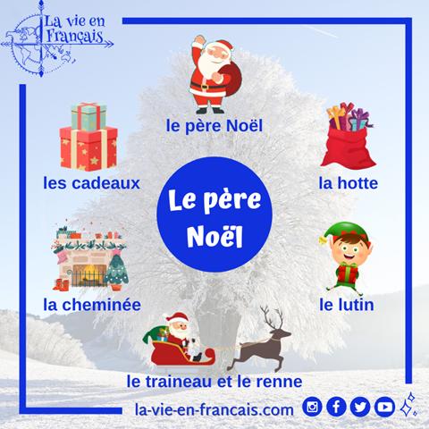 vocabulaire_le_pere_Noel