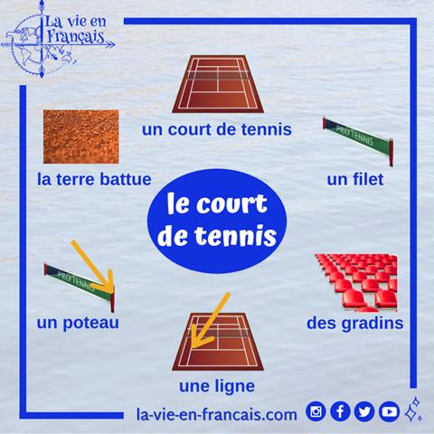 le_court_de_tennis