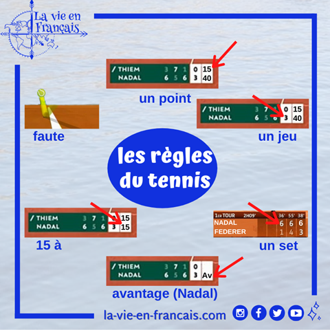 les_regles_du_tennis
