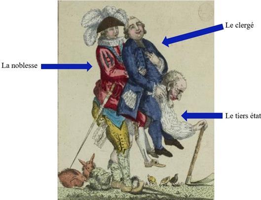 caricature-noblesse_clerge_tiers_etat